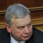 Украина пожаловалась Евросоюзу на «угрозу» военных учений РФ «Кавказ-2020»