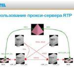"""<span class=""""title"""">Что представляет собой анонимный прокси-сервер?</span>"""
